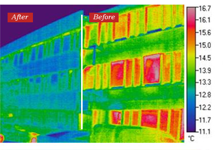 Building - Thermal Innovations
